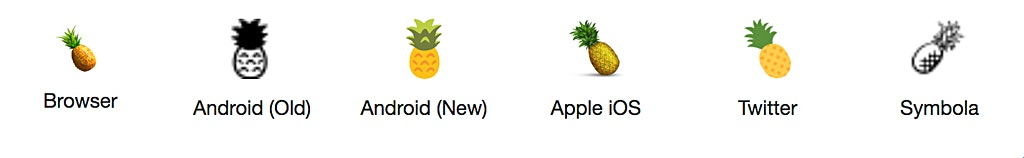 Pineapple Emoji and how it looks across devices and social sites